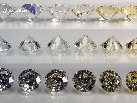 حذف شرط: جدول درجه بندی رنگ الماس جدول درجه بندی رنگ الماس